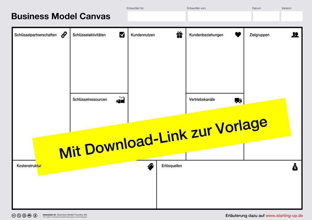 business model canvas startingup das gr ndermagazin